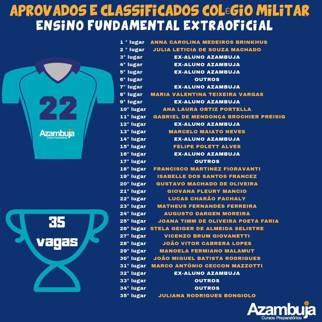 ARTE APROVADOS 2018-19.png